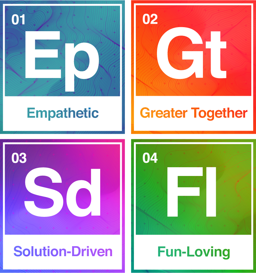 Fixflo Values