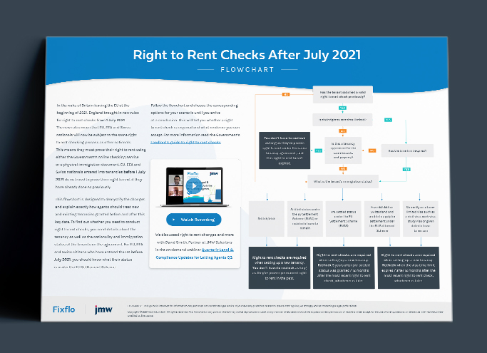 Right to Rent Checks after July 2021 - Flowchart