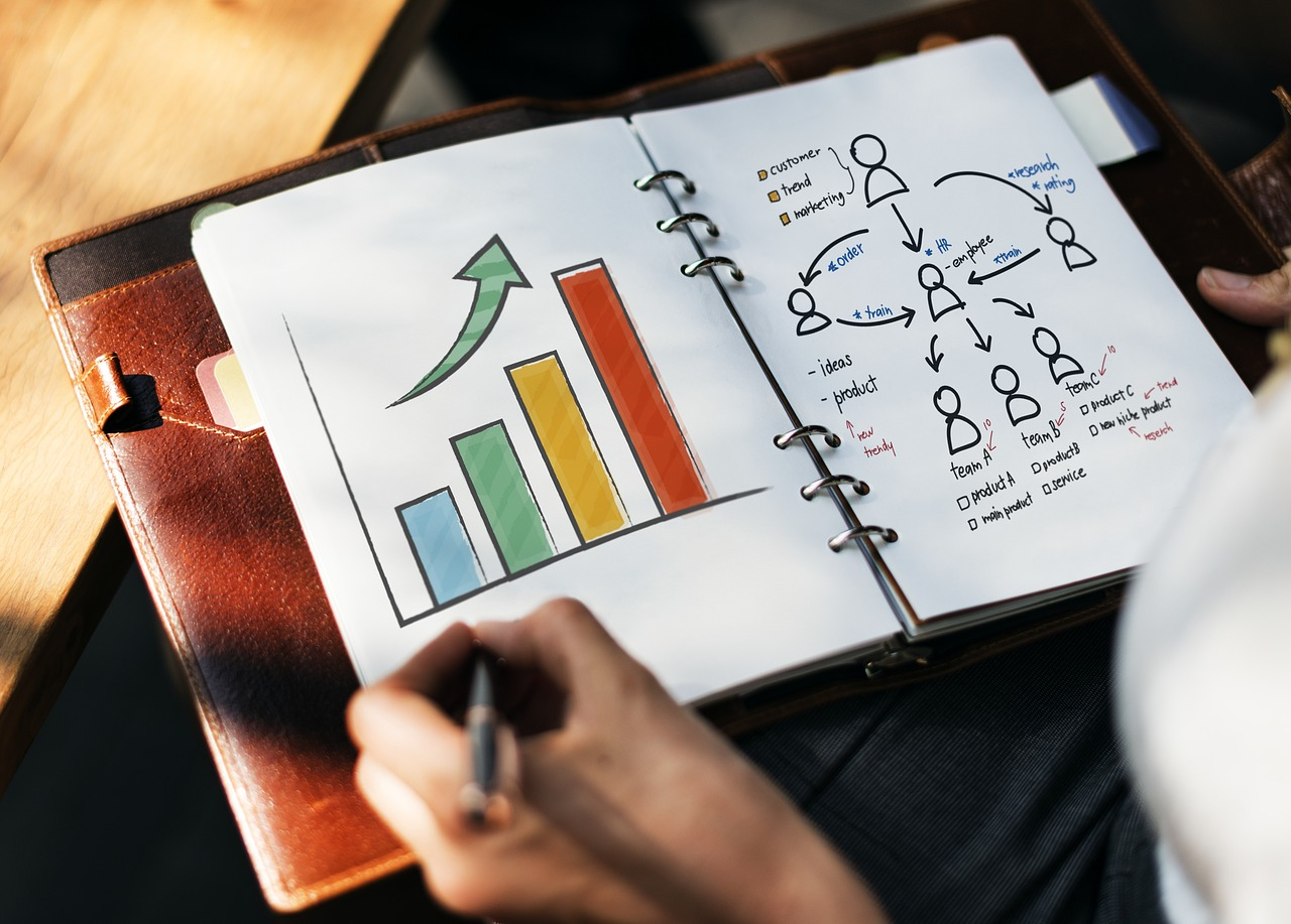 How to plan a roadmap for your lettings business